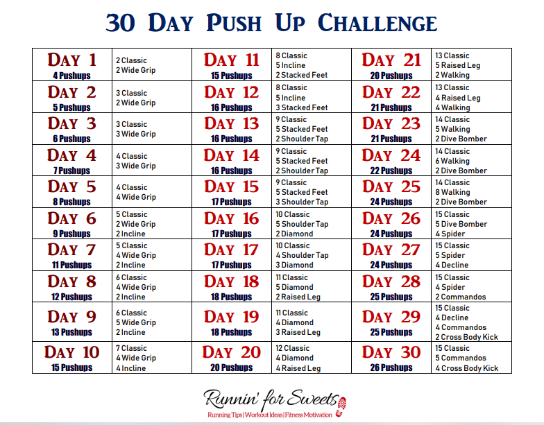 Try this printable 30 day push up challenge for beginners! These push up variations are perfect for beginners and increase in difficulty over 30 days. Gain upper body arm strength with these push ups for beginners! #pushupsforbeginners #pushupchallenge