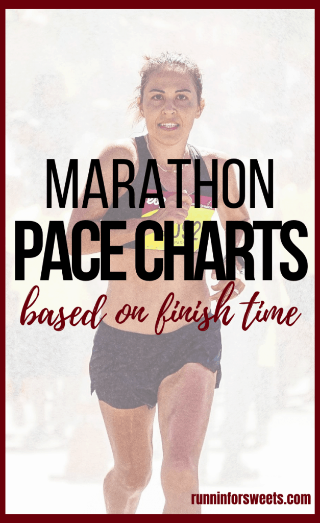 Download a free marathon pace chart for your next race! Use these pace charts with any training program to create a solid race day strategy. Check out mile by mile splits for any running pace or goal finish time. #marathonpacechart #runningpacechart #fullmarathon
