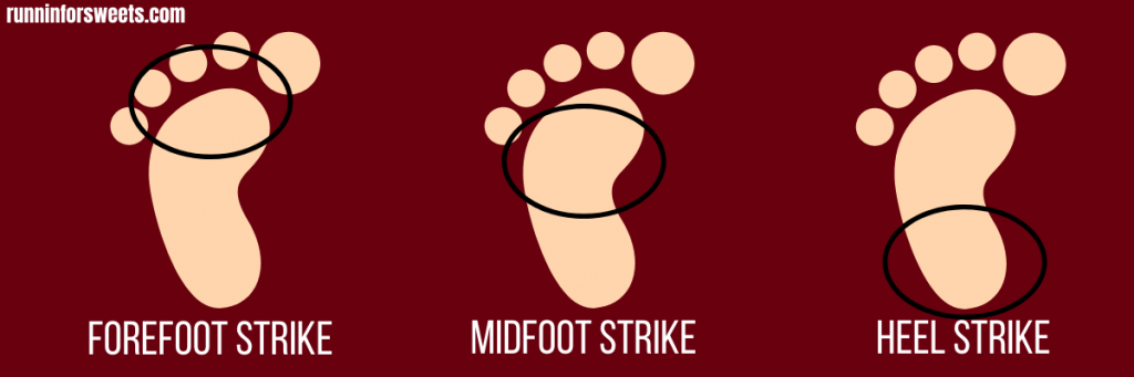 Utilizing a proper running foot strike can help you avoid injuries and stay efficient on the run. Here's what to know about a heel strike, midfoot strike and forefoot strike – plus tips to improve your foot strike and form. #footstrike #midfootstrike #runningform